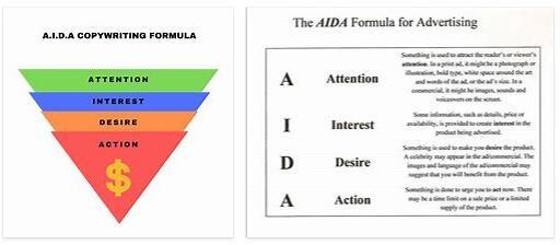 What is the AIDA formula